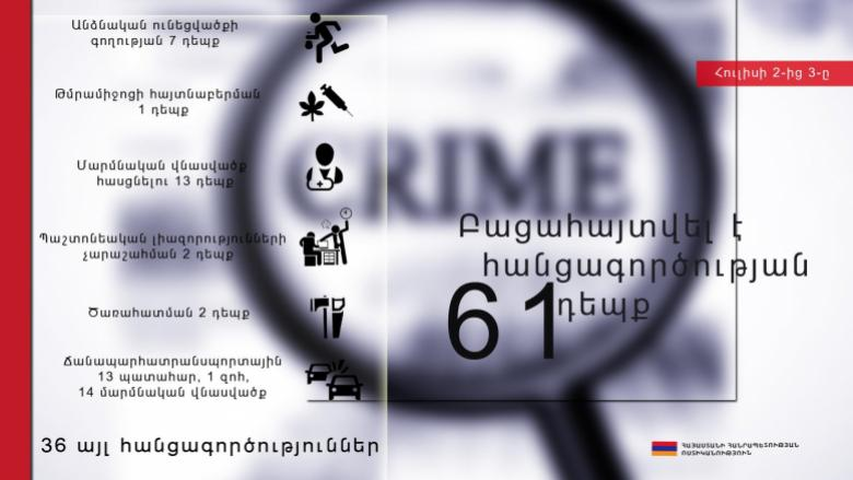 Crime news daily report